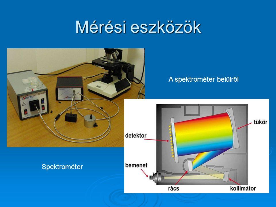 Mérési eszközök Spektrométer A spektrométer belülről