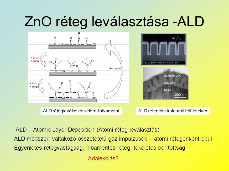 ZnO réteg leválasztása -ALD ALD módszer: váltakozó összetételű gáz impulzusok – atomi rétegenként épül Egyenletes rétegvastagság, hibamentes réteg, tö