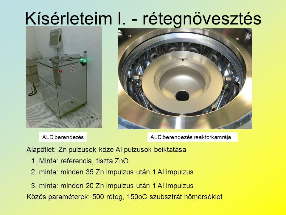 Kísérleteim I. - rétegnövesztés Alapötlet: Zn pulzusok közé Al pulzusok beiktatása 1. Minta: referencia, tiszta ZnO 2. minta: minden 35 Zn impulzus ut