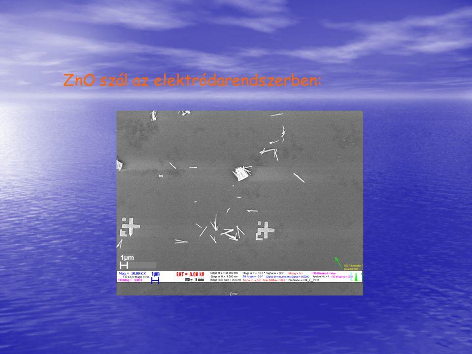 ZnO szál az elektródarendszerben: