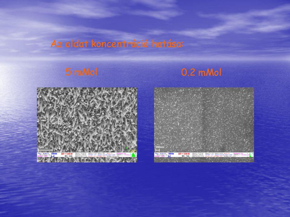 5 mMol 0.2 mMol Az oldat koncentráció hatása: