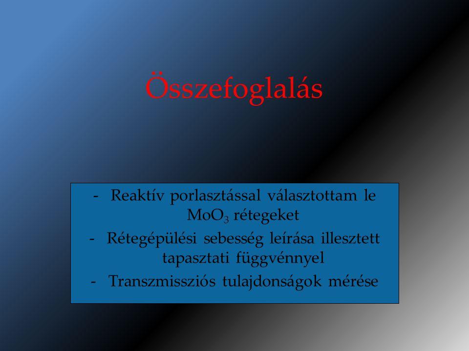 Összefoglalás -Reaktív porlasztással választottam le MoO 3 rétegeket -Rétegépülési sebesség leírása illesztett tapasztati függvénnyel -Transzmissziós tulajdonságok mérése