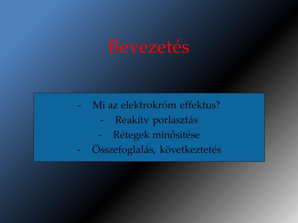 Bevezetés -Mi az elektrokróm effektus.