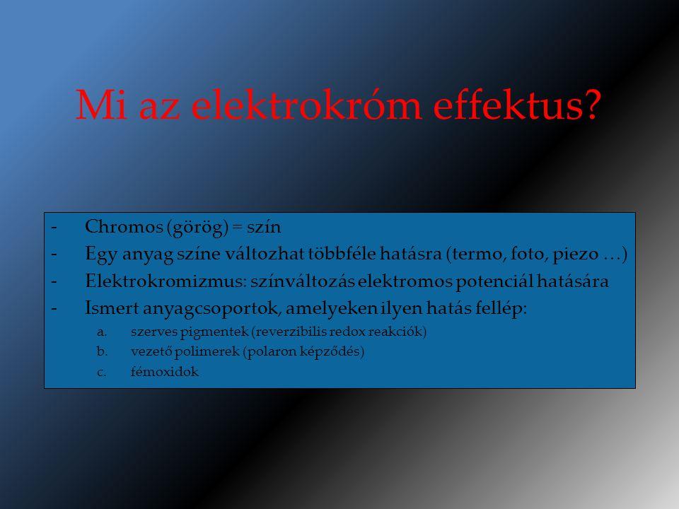 -Chromos (görög) = szín -Egy anyag színe változhat többféle hatásra (termo, foto, piezo …) -Elektrokromizmus: színváltozás elektromos potenciál hatására -Ismert anyagcsoportok, amelyeken ilyen hatás fellép: a.szerves pigmentek (reverzibilis redox reakciók) b.vezető polimerek (polaron képződés) c.fémoxidok Mi az elektrokróm effektus?
