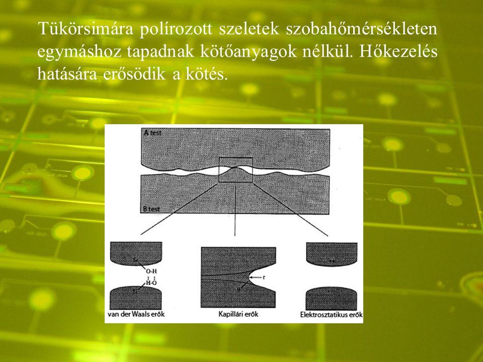 Tükörsimára polírozott szeletek szobahőmérsékleten egymáshoz tapadnak kötőanyagok nélkül. Hőkezelés hatására erősödik a kötés.