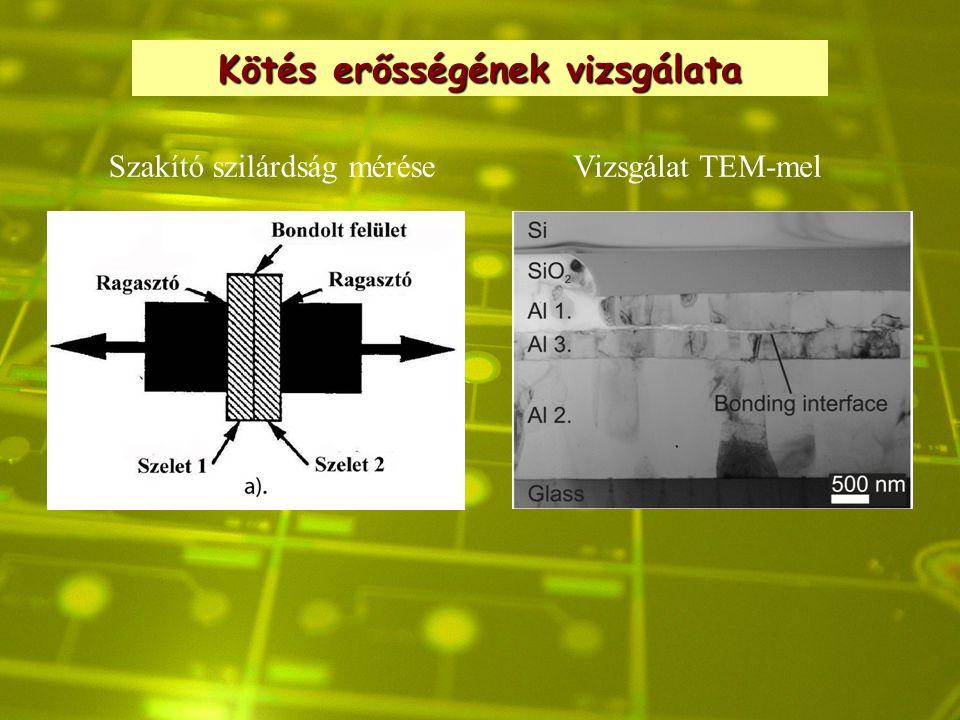 Kötés erősségének vizsgálata Szakító szilárdság méréseVizsgálat TEM-mel
