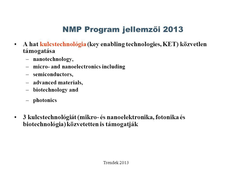 Trendek 2013 A hat kulcstechnológia (key enabling technologies, KET) közvetlen támogatása –nanotechnology, –micro- and nanoelectronics including –semiconductors, –advanced materials, –biotechnology and –photonics 3 kulcstechnológiát (mikro- és nanoelektronika, fotonika és biotechnológia) közvetetten is támogatják NMP Program jellemzői 2013