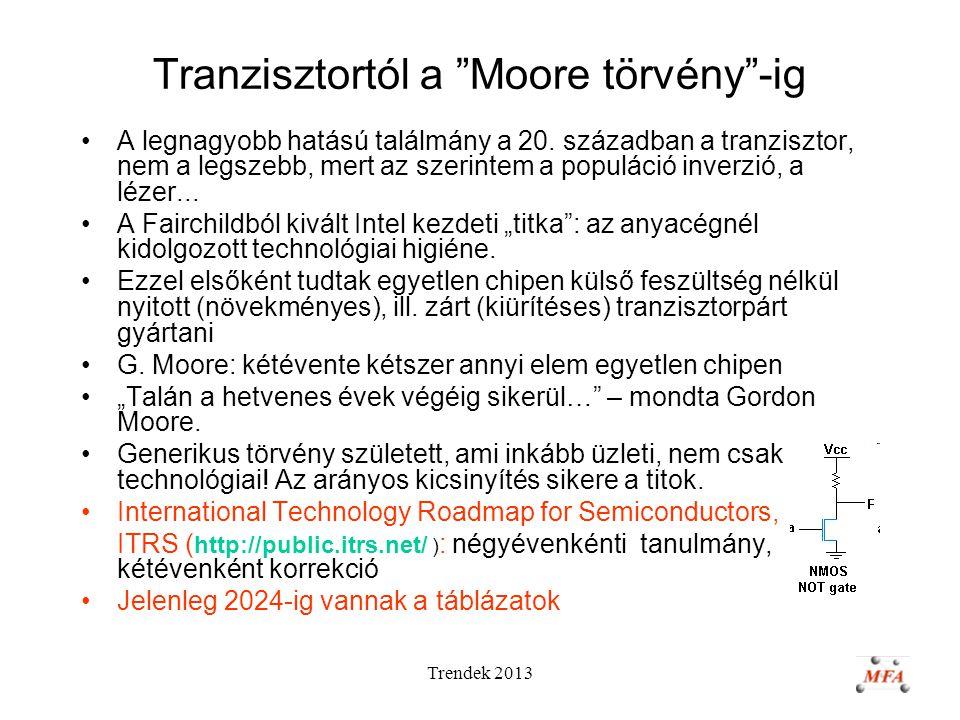 Trendek 2013 Tranzisztortól a Moore törvény -ig A legnagyobb hatású találmány a 20.