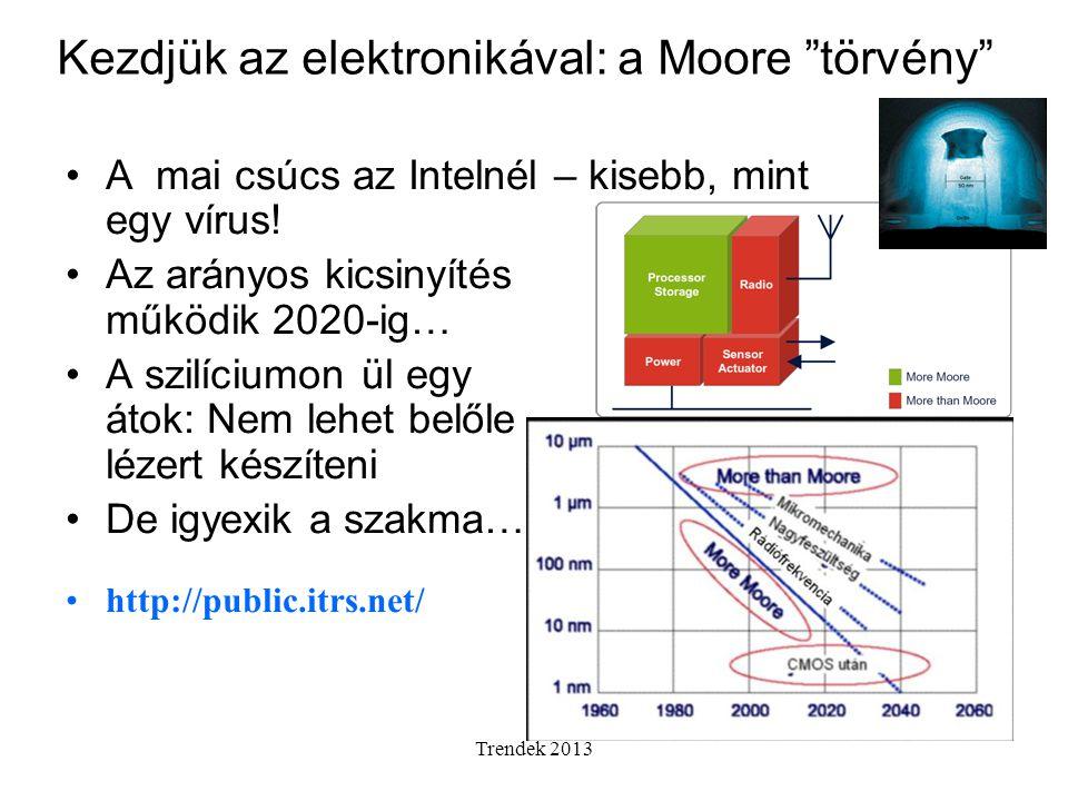 Trendek 2013 Kezdjük az elektronikával: a Moore törvény A mai csúcs az Intelnél – kisebb, mint egy vírus.