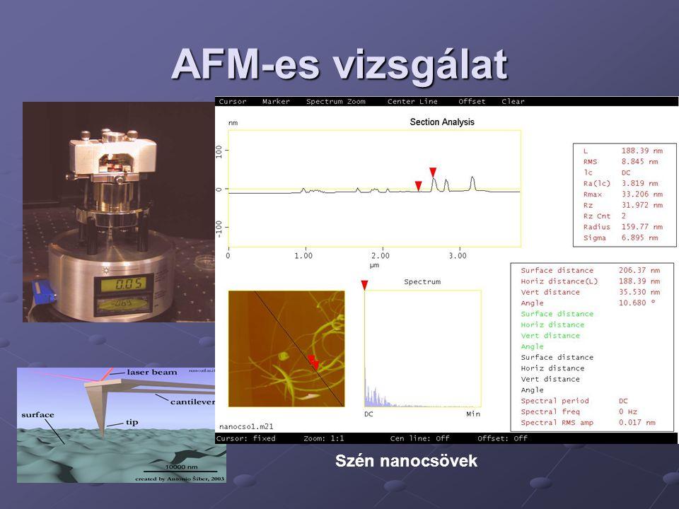 AFM-es vizsgálat Szén nanocsövek