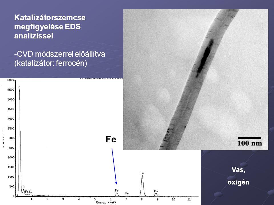 Katalizátorszemcse megfigyelése EDS analízissel -CVD módszerrel előállítva (katalizátor: ferrocén) Fe Vas, oxigén