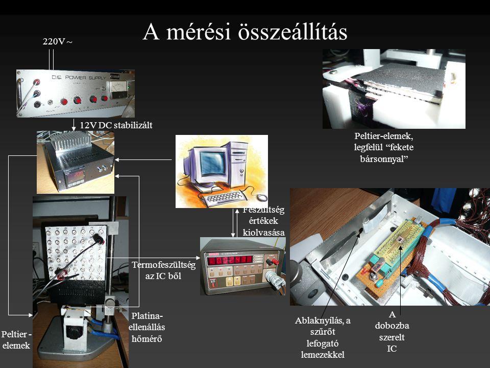 A mérési összeállítás Platina- ellenállás hőmérő 12V DC stabilizált 220V ~ Peltier - elemek Termofeszültség az IC ből Feszültség értékek kiolvasása Pe