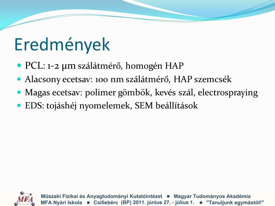 Eredmények PCL: 1-2 μm szálátmérő, homogén HAP Alacsony ecetsav: 100 nm szálátmérő, HAP szemcsék Magas ecetsav: polimer gömbök, kevés szál, electrospraying EDS: tojáshéj nyomelemek, SEM beállítások