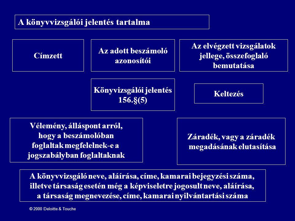 © 2000 Deloitte & Touche A könyvvizsgálói jelentés tartalma Címzett Az adott beszámoló azonosítói Az elvégzett vizsgálatok jellege, összefoglaló bemut