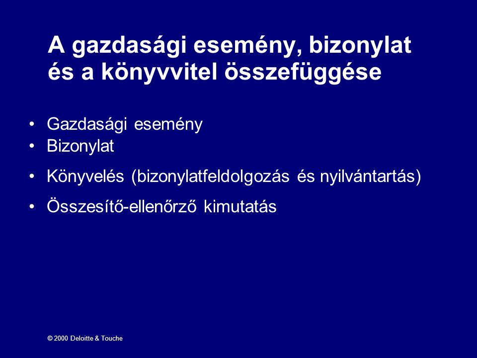 © 2000 Deloitte & Touche A gazdasági esemény, bizonylat és a könyvvitel összefüggése Gazdasági esemény Bizonylat Könyvelés (bizonylatfeldolgozás és ny