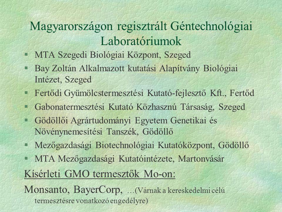 Magyarországon regisztrált Géntechnológiai Laboratóriumok §MTA Szegedi Biológiai Központ, Szeged §Bay Zoltán Alkalmazott kutatási Alapítvány Biológiai