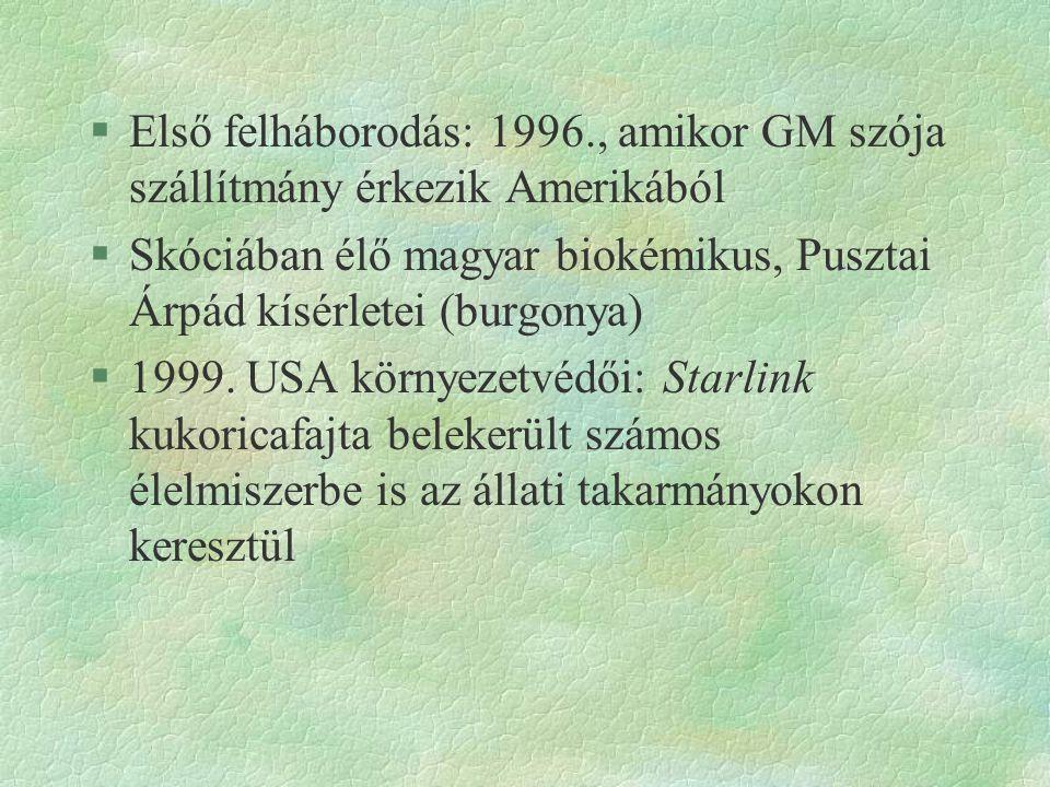 §Első felháborodás: 1996., amikor GM szója szállítmány érkezik Amerikából §Skóciában élő magyar biokémikus, Pusztai Árpád kísérletei (burgonya) §1999.