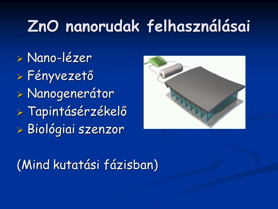 ZnO nanorudak felhasználásai  Nano-lézer  Fényvezető  Nanogenerátor  Tapintásérzékelő  Biológiai szenzor (Mind kutatási fázisban)