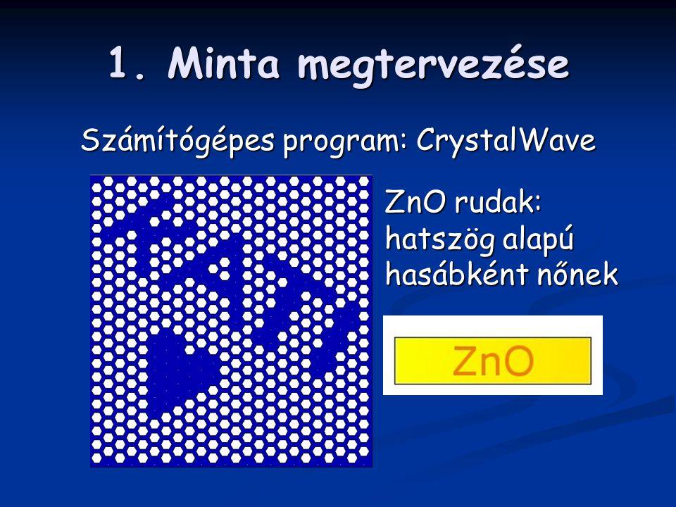 1. Minta megtervezése Számítógépes program: CrystalWave ZnO rudak: hatszög alapú hasábként nőnek