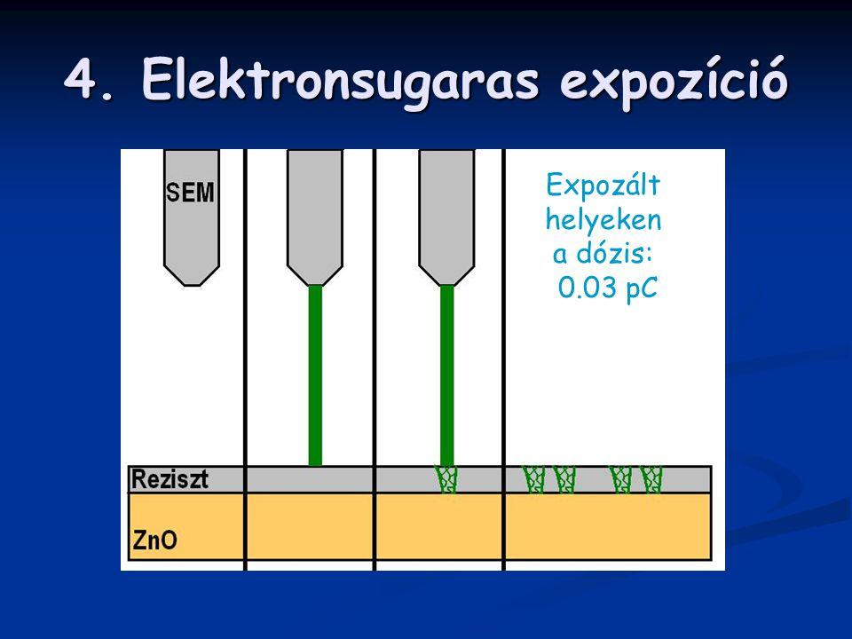 4. Elektronsugaras expozíció Expozált helyeken a dózis: 0.03 pC