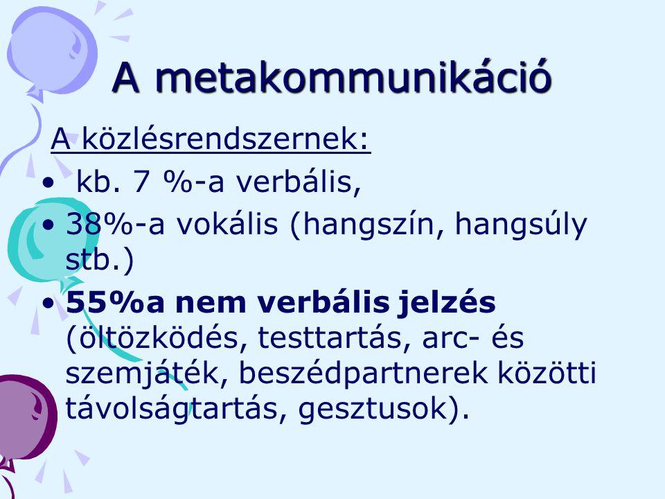 A metakommunikáció A közlésrendszernek: kb. 7 %-a verbális, 38%-a vokális (hangszín, hangsúly stb.) 55%a nem verbális jelzés (öltözködés, testtartás,