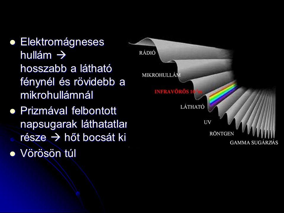 Elektromágneses hullám  hosszabb a látható fénynél és rövidebb a mikrohullámnál Elektromágneses hullám  hosszabb a látható fénynél és rövidebb a mik