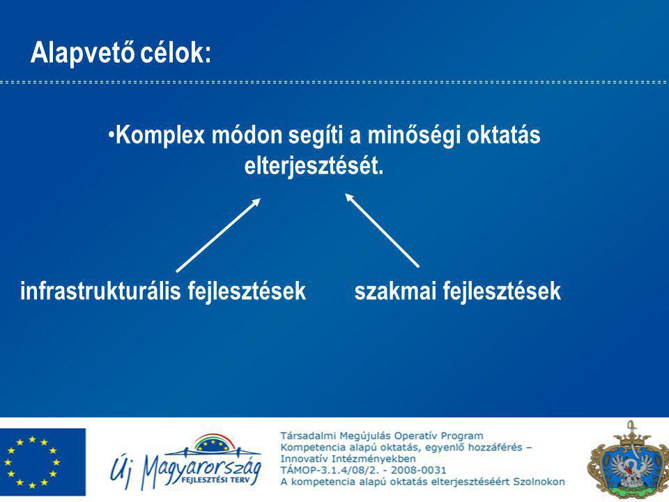 Alapvető célok: Komplex módon segíti a minőségi oktatás elterjesztését.