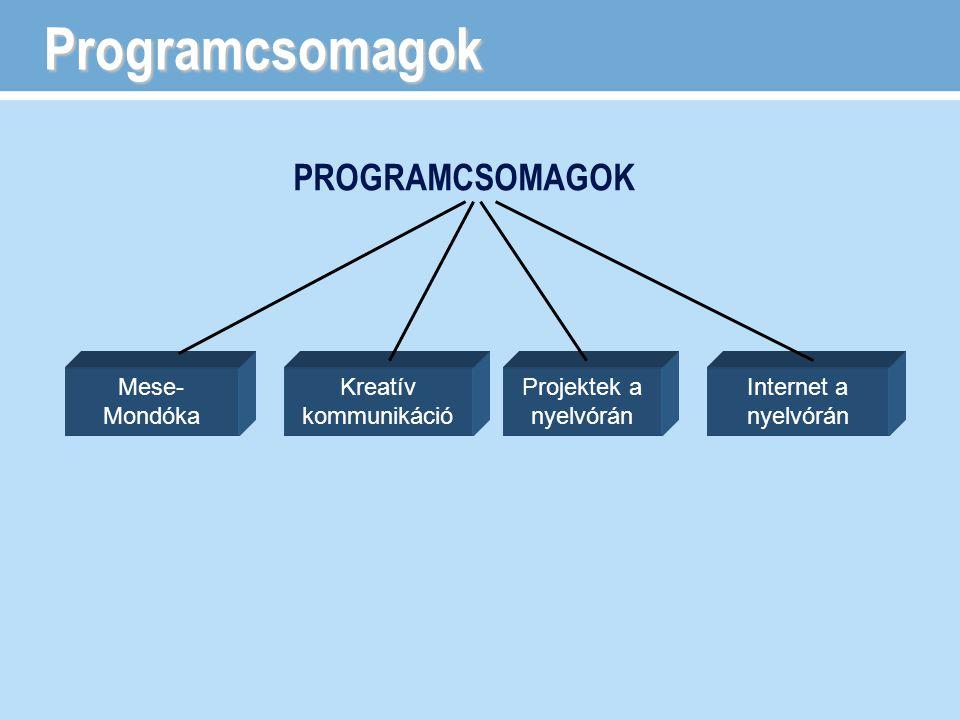 Programcsomagok PROGRAMCSOMAGOK Mese- Mondóka Kreatív kommunikáció Projektek a nyelvórán Internet a nyelvórán