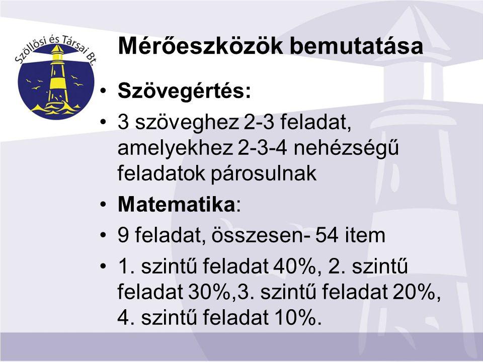 Mérőeszközök bemutatása Szövegértés: 3 szöveghez 2-3 feladat, amelyekhez 2-3-4 nehézségű feladatok párosulnak Matematika: 9 feladat, összesen- 54 item 1.