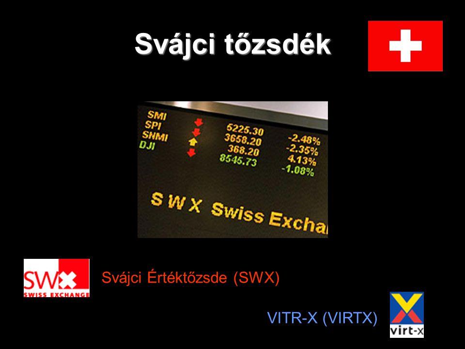 Svájci tőzsdék Svájci Értéktőzsde (SWX) VITR-X (VIRTX)