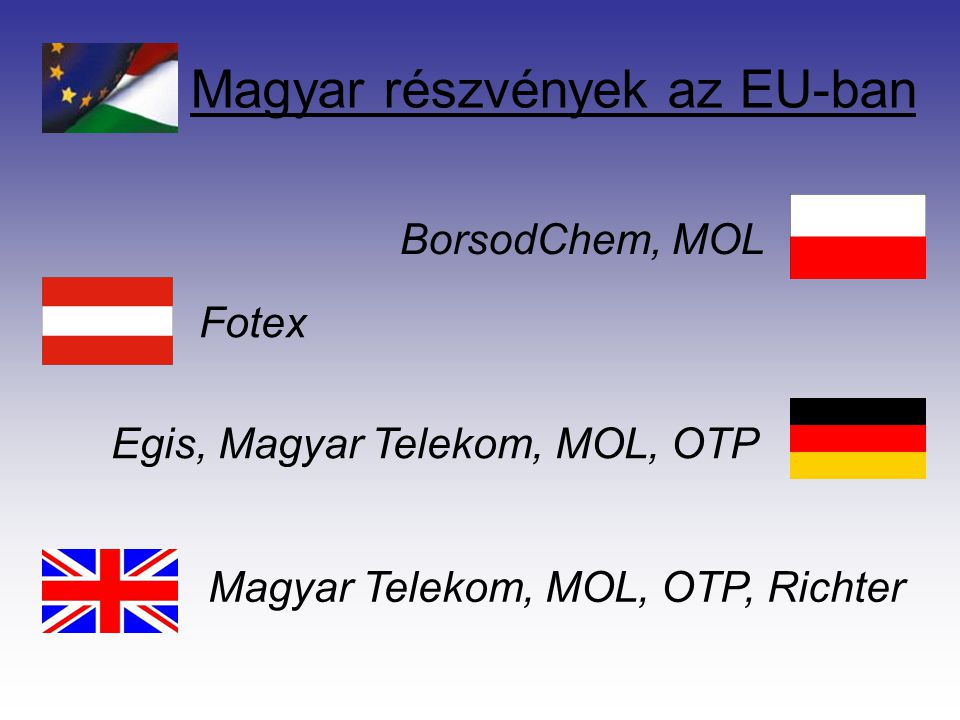 Magyar részvények az EU-ban BorsodChem, MOL Fotex Magyar Telekom, MOL, OTP, Richter Egis, Magyar Telekom, MOL, OTP