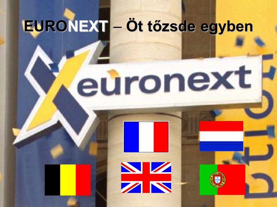 EURONEXT előnyök Az azonnali piacon a legnagyobb forgalmú tőzsde Európában Európa vezető, határok közötti tőzsdéje Öt tőzsde teljes integrációja - Központi Kereskedési Könyv Megnövekedett likviditás Csökkentett tranzakciós költségek Több ezer részvény