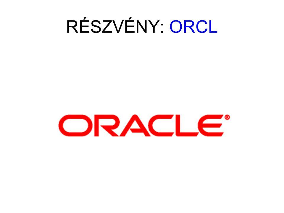 RÉSZVÉNY: ORCL