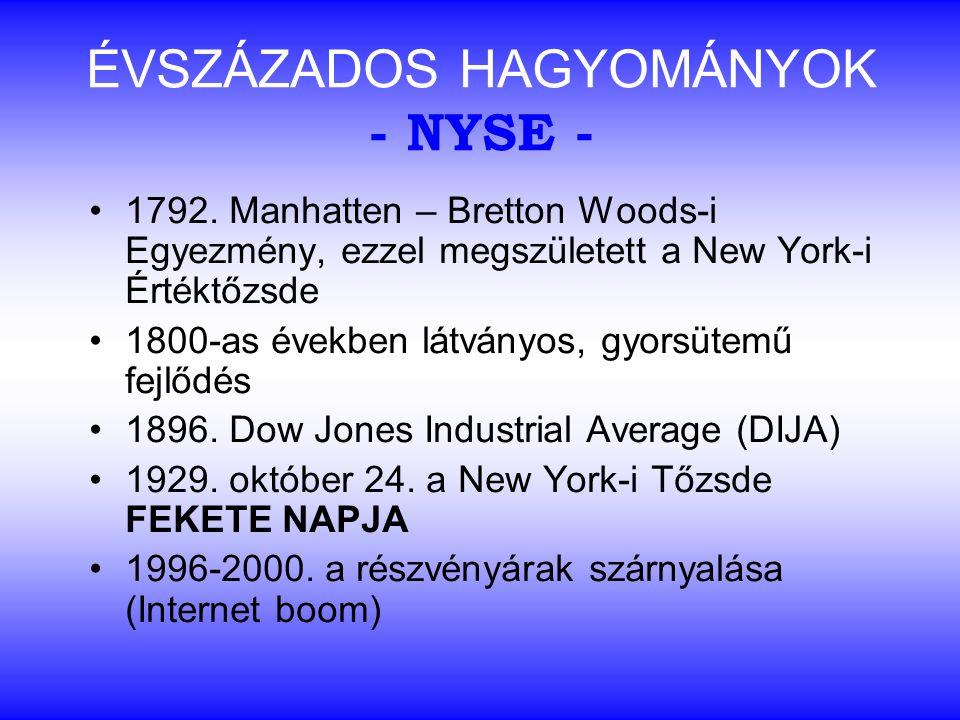 ÉVSZÁZADOS HAGYOMÁNYOK - NYSE - 1792.