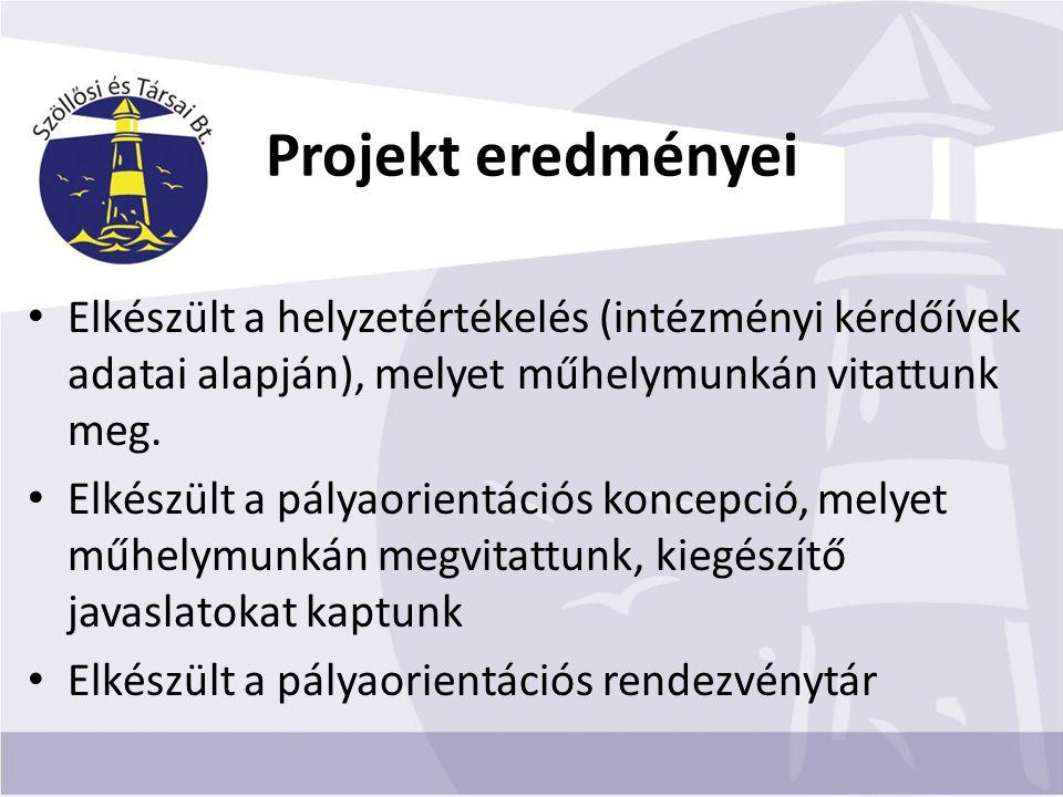 Projekt eredményei Elkészült a helyzetértékelés (intézményi kérdőívek adatai alapján), melyet műhelymunkán vitattunk meg.