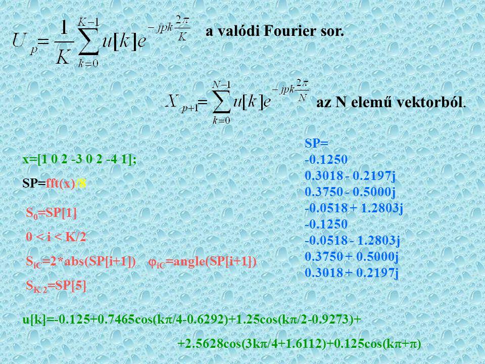 x=[1 0 2 -3 0 2 -4 1]; SP=fft(x)/8 SP= -0.1250 0.3018 - 0.2197j 0.3750 - 0.5000j -0.0518 + 1.2803j -0.1250 -0.0518 - 1.2803j 0.3750 + 0.5000j 0.3018 + 0.2197j S 0 =SP[1] 0 < i < K/2 S iC =2*abs(SP[i+1])  iC =angle(SP[i+1]) S K/2 =SP[5] u[k]=-0.125+0.7465cos(k  /4-0.6292)+1.25cos(k  /2-0.9273)+ +2.5628cos(3k  /4+1.6112)+0.125cos(k  +  ) az N elemű vektorból.
