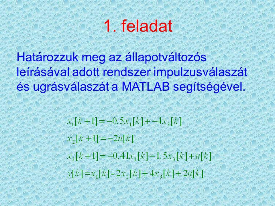 A=[0.5 0 -4; 0 0 0; 0.41 0 -1.5]; la=eig(A) la(1)=-0.5+j0.8 la(2)=-0.5-j0.8 la(3)=0 A sajátválasz kifejezése: y f [k]=M 1 '(-0.5+j0.8) k +M 2 ' (-0.5-j0.8) k, ha k≥2, és az impulzusválasz alakja ezzel megegyezik.