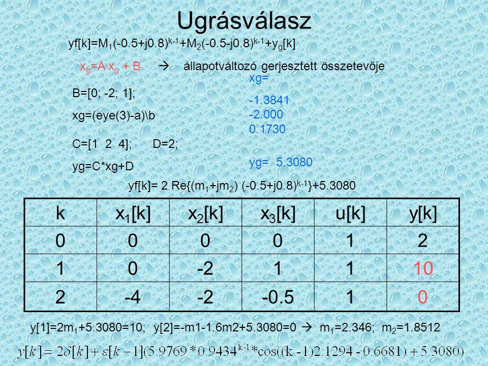Ugrásválasz x g =A x g + B  állapotváltozó gerjesztett összetevője B=[0; -2; 1]; xg=(eye(3)-a)\b xg= -1.3841 -2.000 0.1730 C=[1 2 4]; D=2; yg=C*xg+D yg= 5.3080 yf[k]=M 1 (-0.5+j0.8) k-1 +M 2 (-0.5-j0.8) k-1 +y g [k] yf[k]= 2 Re{(m 1 +jm 2 ) (-0.5+j0.8) k-1 }+5.3080 kx 1 [k]x 2 [k]x 3 [k]u[k]y[k] 000012 10-21110 2-4-2-0.510 y[1]=2m 1 +5.3080=10; y[2]=-m1-1.6m2+5.3080=0  m 1 =2.346; m 2 =1.8512