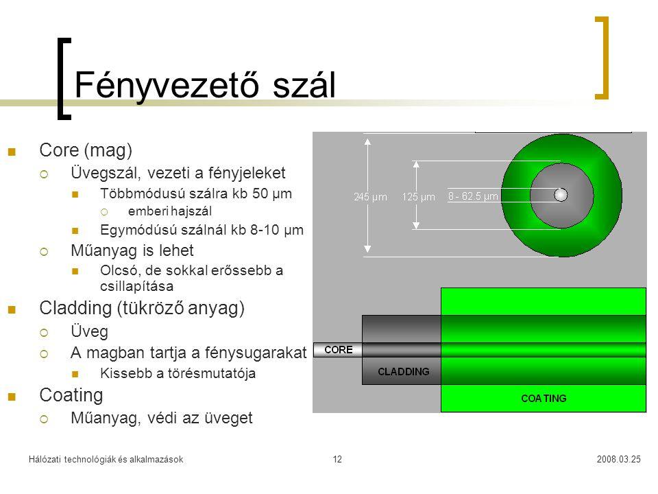 Hálózati technológiák és alkalmazások2008.03.2512 Fényvezető szál Core (mag)  Üvegszál, vezeti a fényjeleket Többmódusú szálra kb 50 μm  emberi hajs