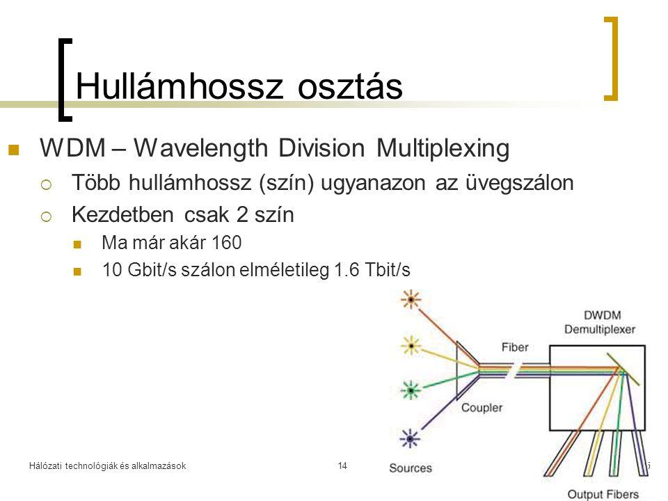 Hálózati technológiák és alkalmazások2008.03.2514 Hullámhossz osztás WDM – Wavelength Division Multiplexing  Több hullámhossz (szín) ugyanazon az üve