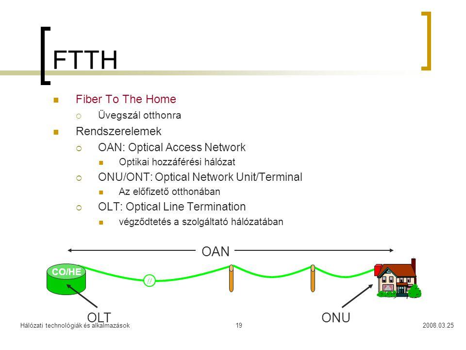 Hálózati technológiák és alkalmazások2008.03.2519 FTTH Fiber To The Home  Üvegszál otthonra Rendszerelemek  OAN: Optical Access Network Optikai hozz
