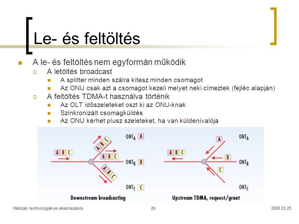 Hálózati technológiák és alkalmazások2008.03.2526 Le- és feltöltés A le- és feltöltés nem egyformán működik  A letöltés broadcast A splitter minden s