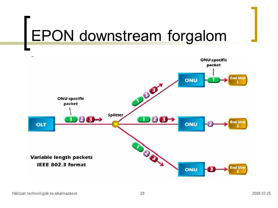 Hálózati technológiák és alkalmazások2008.03.2529 EPON downstream forgalom