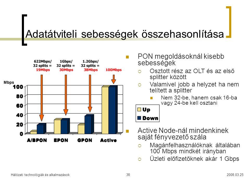 Hálózati technológiák és alkalmazások2008.03.2538 Adatátviteli sebességek összehasonlítása PON megoldásoknál kisebb sebességek  Osztott rész az OLT é