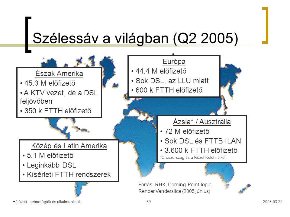 Hálózati technológiák és alkalmazások2008.03.2539 Szélessáv a világban (Q2 2005) Észak Amerika 45.3 M előfizető A KTV vezet, de a DSL feljövőben 350 k