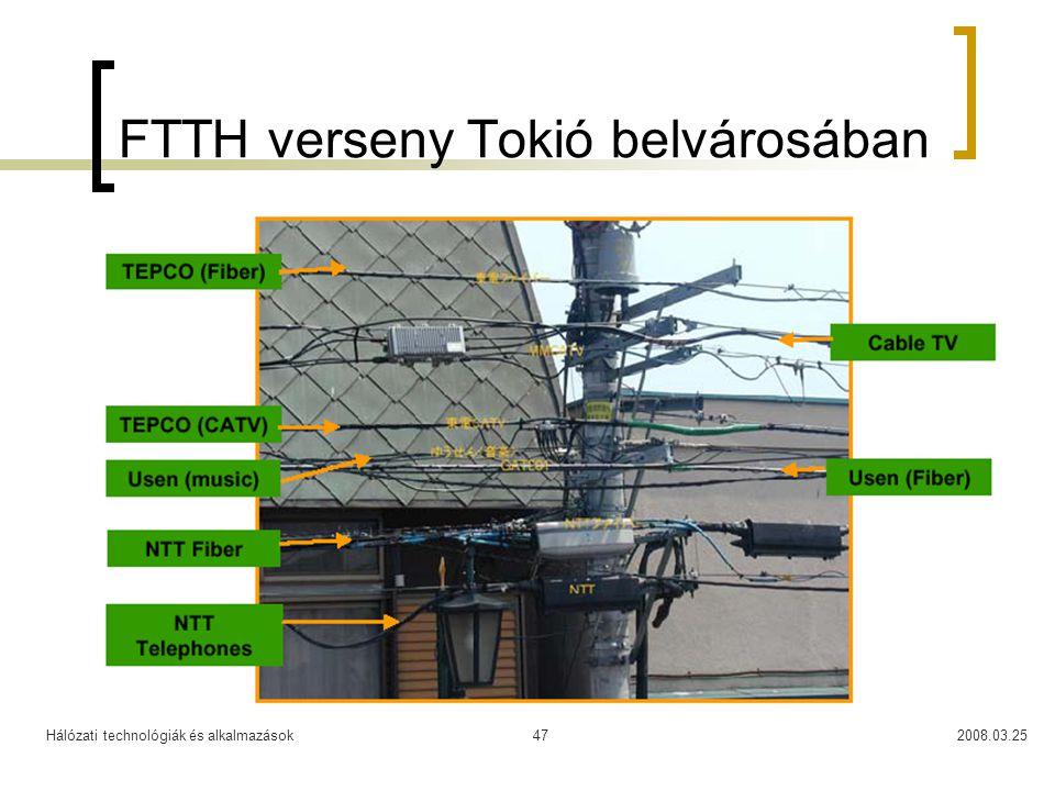 Hálózati technológiák és alkalmazások2008.03.2547 FTTH verseny Tokió belvárosában