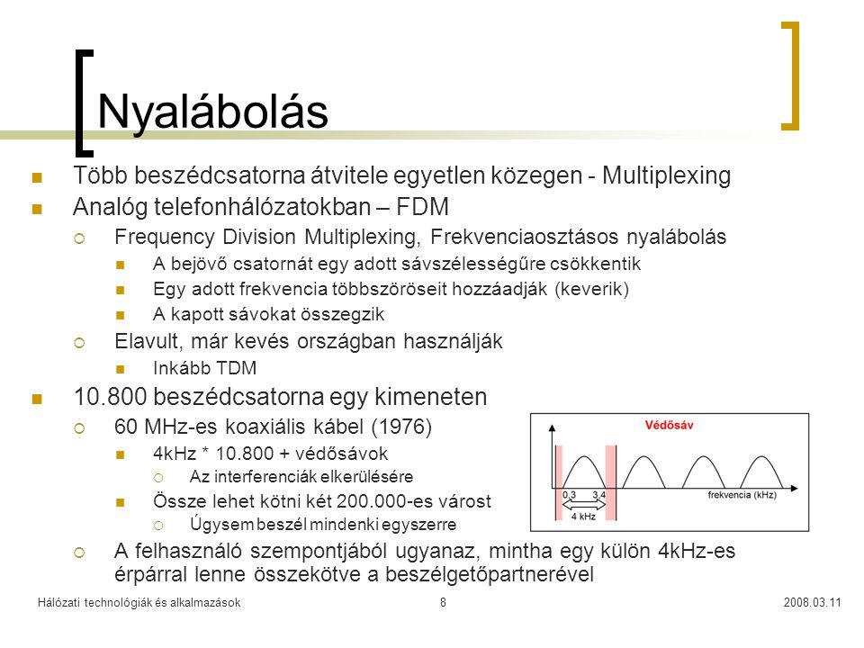 Hálózati technológiák és alkalmazások2008.03.119 PCM Pulse Code Modulation  Az analóg jelek digitalizálására Nyquist tétel alapján 4kHz-es jelhez 8kHz-es mintavételezés  256 jelszintre kvantálva 8 biten kódolva  Átviteli sebesség: 8bit x 8kHz = 64 kbit/s