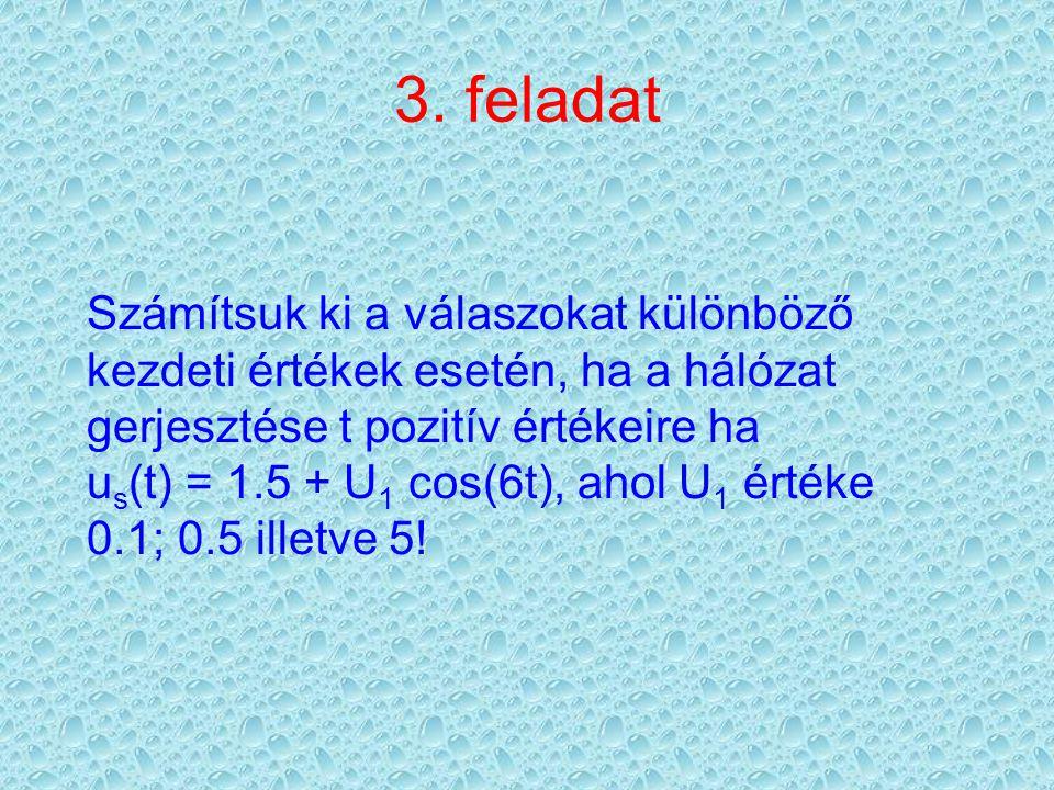 Számítsuk ki a válaszokat különböző kezdeti értékek esetén, ha a hálózat gerjesztése t pozitív értékeire ha u s (t) = 1.5 + U 1 cos(6t), ahol U 1 értéke 0.1; 0.5 illetve 5.