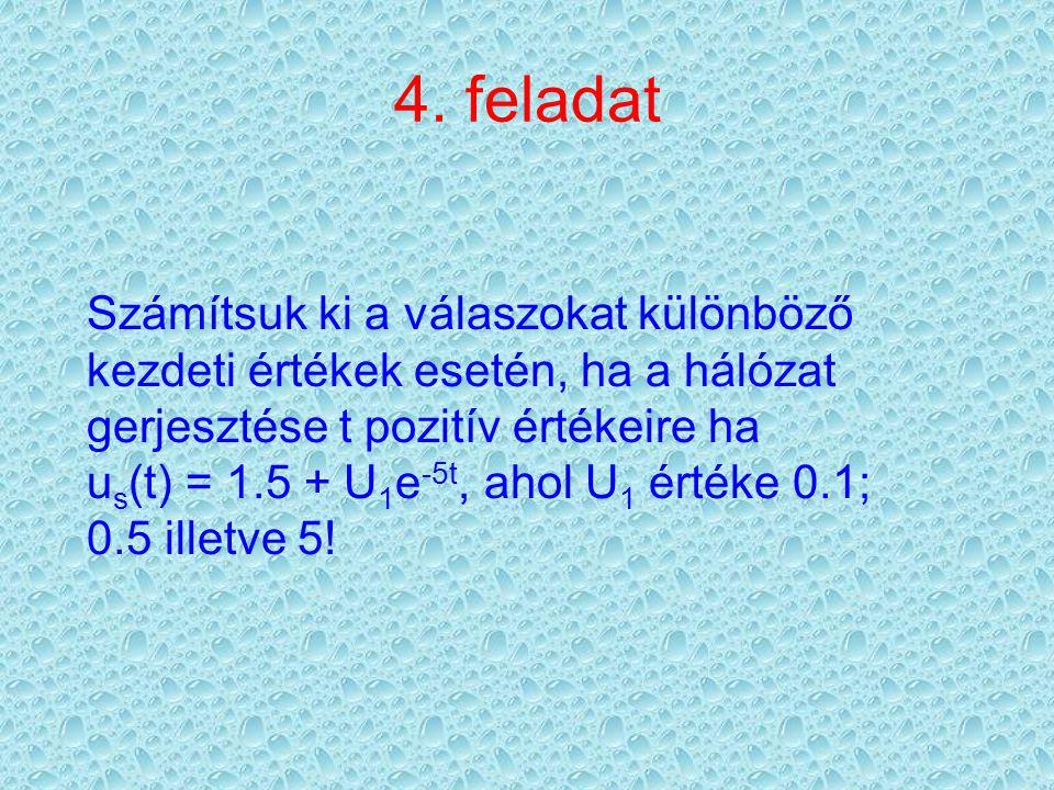Számítsuk ki a válaszokat különböző kezdeti értékek esetén, ha a hálózat gerjesztése t pozitív értékeire ha u s (t) = 1.5 + U 1 e -5t, ahol U 1 értéke 0.1; 0.5 illetve 5.