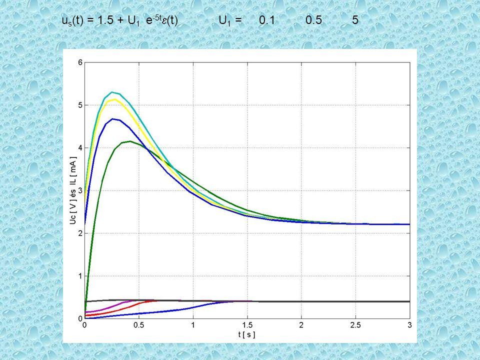 u s (t) = 1.5 + U 1 e -5t  (t) U 1 = 0.1 0.5 5